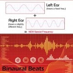 Binaural Sleep Beats – Do They Really Work?